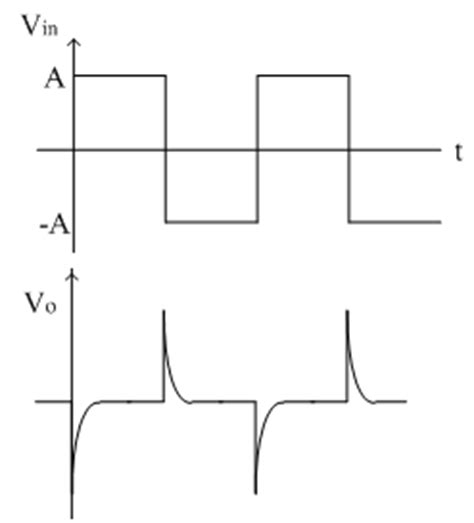 integrator circuit square wave op differentiator electronics tutorial