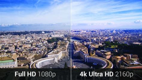 4k comparison whitepaper the current state of 4k and ultra hd pixelpower