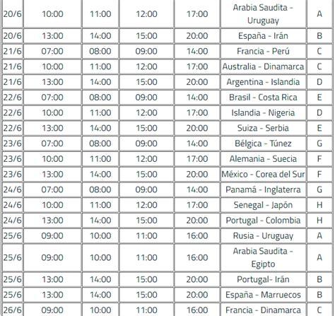 copa mundial 2018 horarios rusia 2018 fixture programaci 243 n hora y canal de los