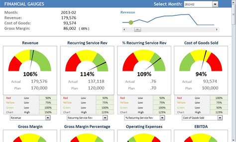 autotask performance dashboards 3 0 dashboardmentor