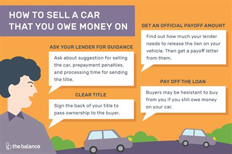 sell  car   owe money