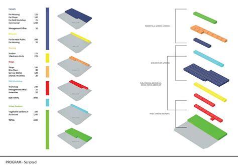 architecture program program diagrams search graphica