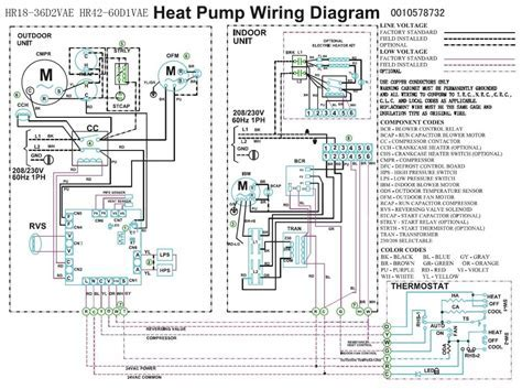 trane heat pump costco – Trane XL16i heat pump YouTube | PLUMBER on trane xl 90 parts diagrams, weathertron thermostat wiring diagram, goodman thermostat wiring diagram, icp heat pump wiring diagram, nordyne compressor wiring diagram, heat pump control wiring diagram, tempstar thermostat wiring diagram, comfortmaker wiring diagram, trane hvac wiring diagrams, trane heat pump diagram, gibson heat pump wiring diagram, trane thermostat wiring auxiliary lights on, trane wiring diagrams model,