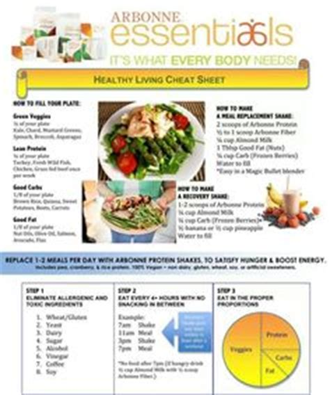 Detox For Healthy Living Spa by 1000 Images About Health Wellness Arbonne 30 Day