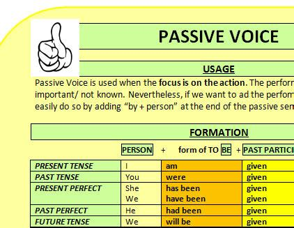 pattern of active voice to passive voice passive voice worksheet