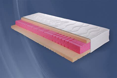 matratze härtegrad 1 90x200 rabatt preisvergleich de medizinische matratzen