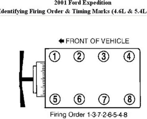 spark wire diagram chevy v8 1989 5 7 autos post