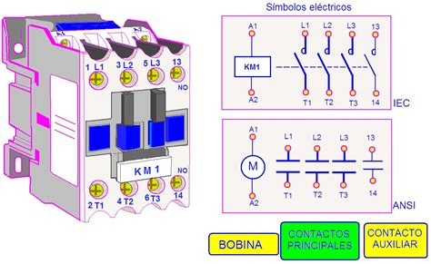 Switch Stater Beat boat lift drum switch wiring diagram bremas motor starter