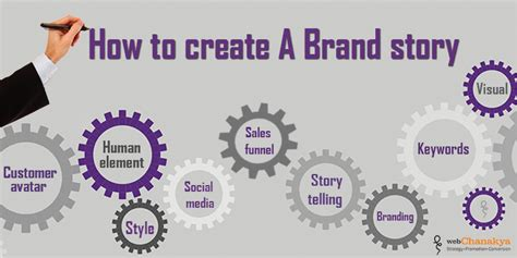 How To Make Your Brand - how to create a brand story