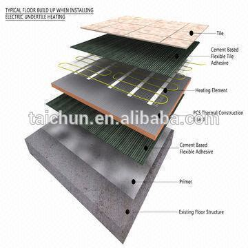 Buy Floor Insulation by Extruded Polystyrene Insulation For Floor Buy Floor Insulation Waterproof Anti Mold Product On