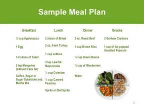 the kidney diet