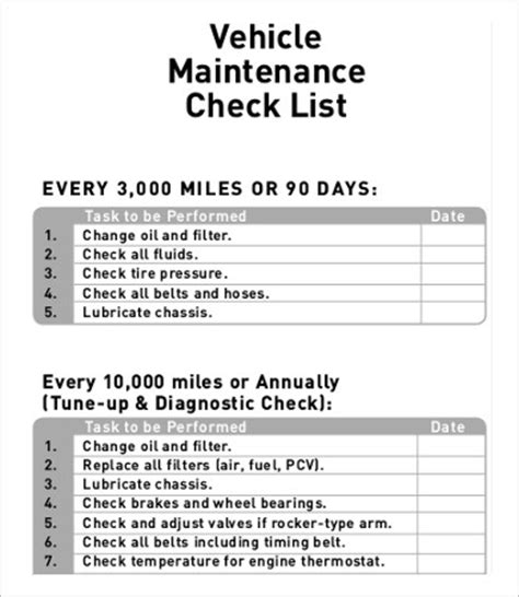 Car Maintenance Checklist Template by Daily Checklist Template 10 Free Pdf Documents