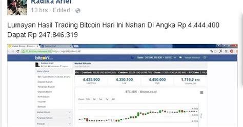 tutorial dasar bitcoin kisah sukses trader bitcoin profit ratusan juta belajar