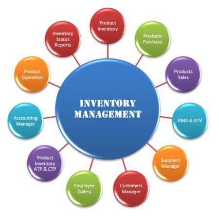 form design for inventory management system inventory management system ideabrightinfotech