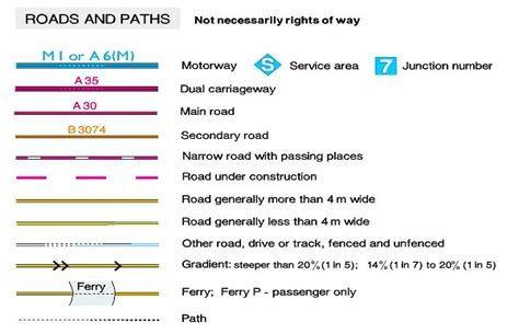 symbols used in the open boat finding gree lanes what i do landyzone land rover
