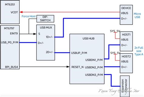 usb hub diagram 15 wiring diagram images wiring