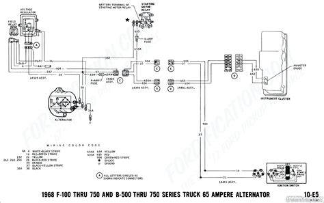 ford truck alternator wiring diagram wiring diagram