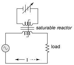 saturable reactor applications how to prohibit negative pulses out of the transformer secondary