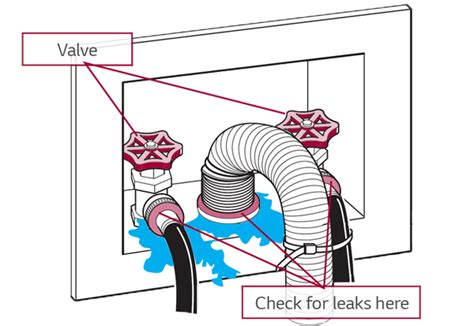 How To Test Plumbing For Leaks by Lg Help Library Leaking Top Load Washer Lg U S A