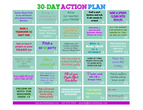 30 Day Action Plan For Direct Sales Consultants 187 Work With Water Direct Sales Business Plan Template Free