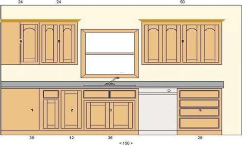 Free Kitchen Cabinet Design Layout Free Online Kitchen