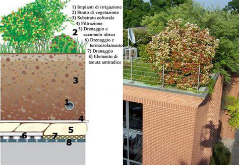tetti giardino tetti verdi e giardini verticali idee green per