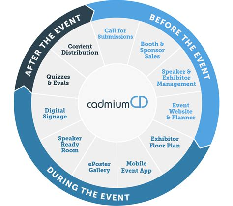Floor Planning App by Bring Your Event Together Cadmiumcd