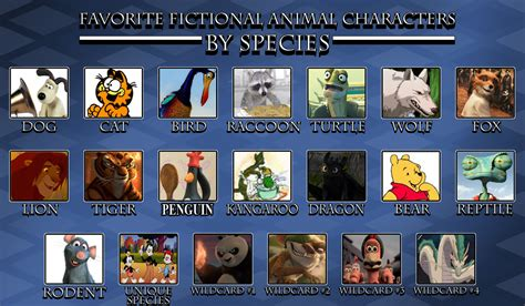 7 Of My Favorite Fictional Characters by Favorite Fictional Animal Characters By Species By