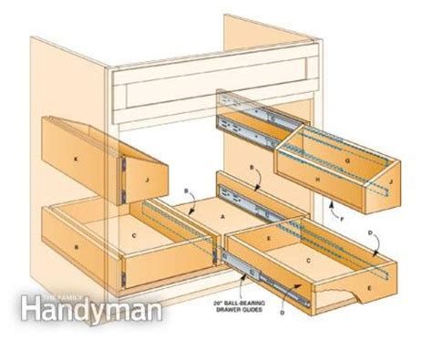 building kitchen cabinet drawers how to diy build kitchen sink roll out storage tray www fabartdiy
