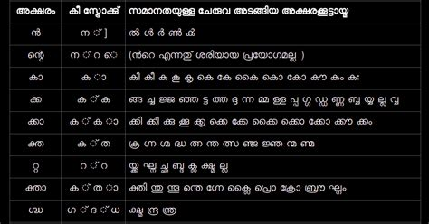 pattern word meaning in malayalam activate inscript keyboard in windows 7 english