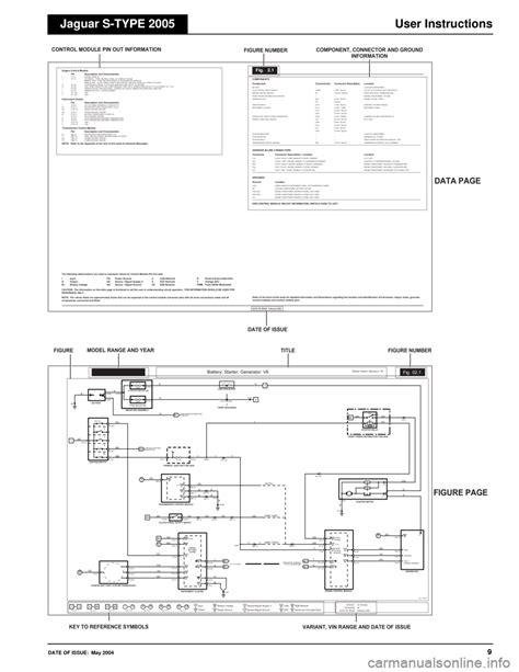 rem wiring diagram jaguar s type wiring diagram