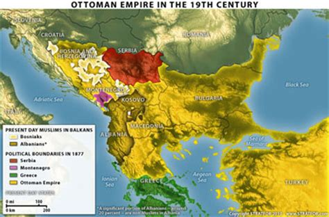 ottoman population ottoman empire population