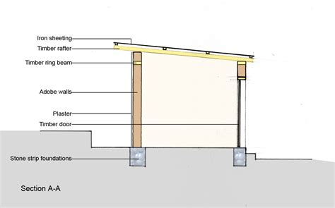 adobe wall section whe reports