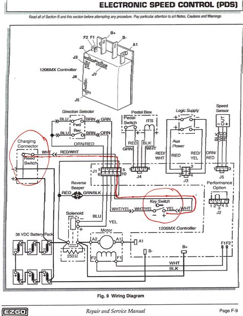 par car ignition switch wiring diagram wiring diagram and hernes