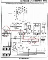 Terrific Harley Davidson Golf Cart Wiring Diagram Pdf Harley Davidson Golf Wiring 101 Photwellnesstrialsorg