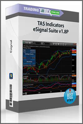 Tas Box 02 tas indicators esignal suite v1 8p trading forex storetrading forex store