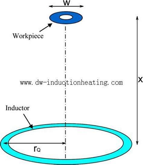 define induction welding induction welding definition 28 images practical maintenance 187 archive 187 hardening