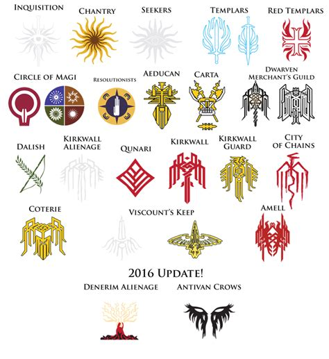 dragon age crest super pack by thedalishranger on deviantart