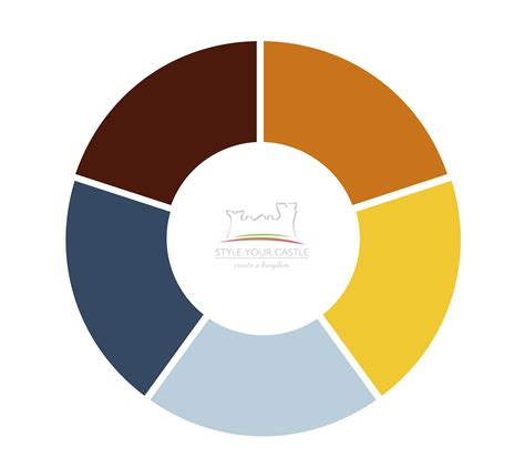 passende farben zu braun farbkonzepte f 252 r modernes wohnen style your castle