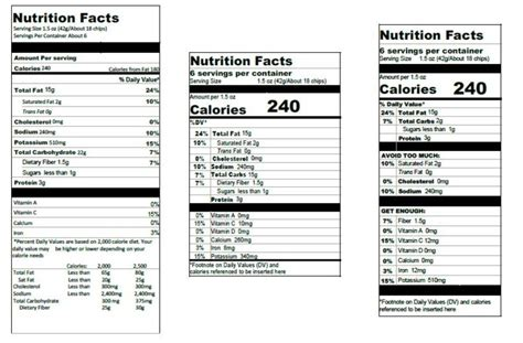 Fda Proposes Calorie Counts On Menus by Ahpa To Fda Clarify Protein Labeling