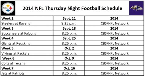 printable nfl thursday night schedule 2014 nfl thursday night football schedule