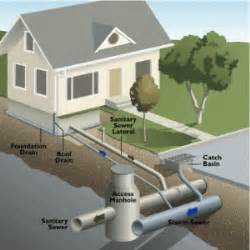 Mainline Plumbing And Sewer by Plumbing The Drain Water Supply System