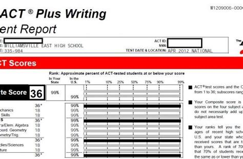 Act Section Scores by Test Preparation