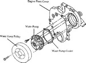 chevy venture pulley diagram chevy free engine image for