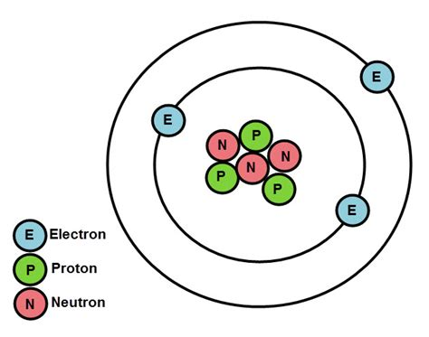diagram of atoms atomic structure diagram www pixshark images