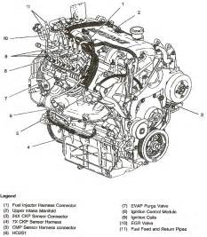 2000 pontiac grand am exhaust system diagram 2000 free engine image for user manual