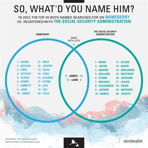nerdy names image gallery nerdy names
