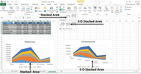 tutorialspoint exles excel charts area chart
