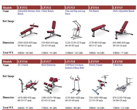 gym bench dimensions workout fitness equipment dumbbell weight utility and flat bench press dimensions