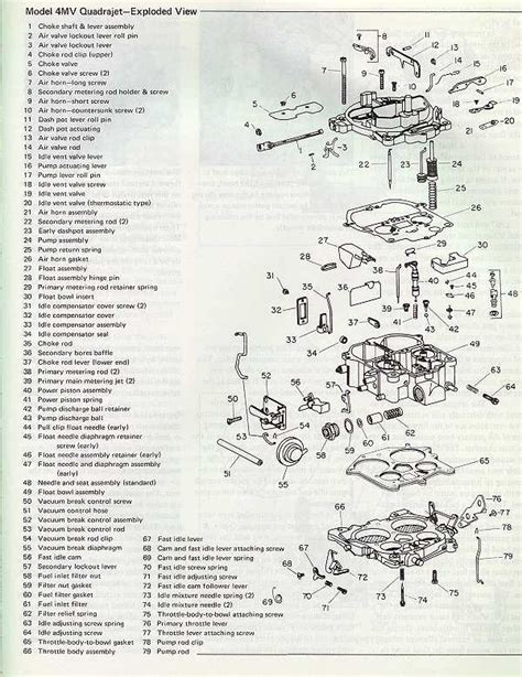 cleaning rochester mv quadrajet carburetor